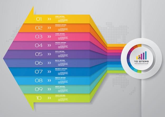 10 kroków szablonu infografiki strzałek.