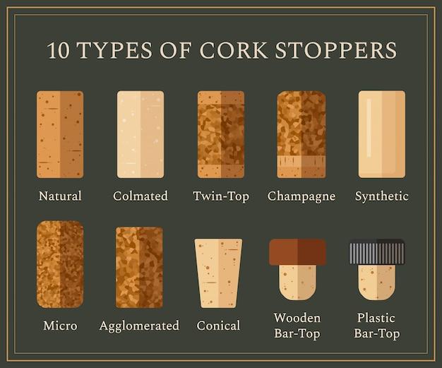 10 rodzajów korków ustawionych płasko.