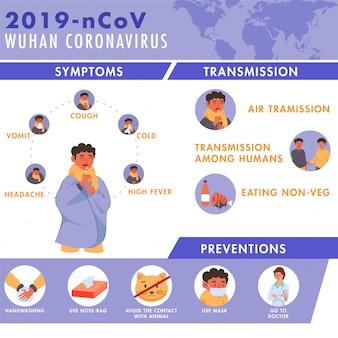 2019-ncov wuhan coronavirus concept z mężczyzną pokazującym informacje o objawach, transmisji i zapobieganiu.