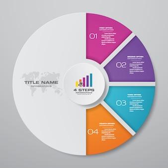 4 kroki elementy infografiki wykresu cyklu.