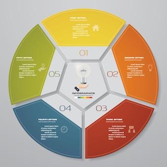 5 kroków cyklu infografiki elementy wykresu.