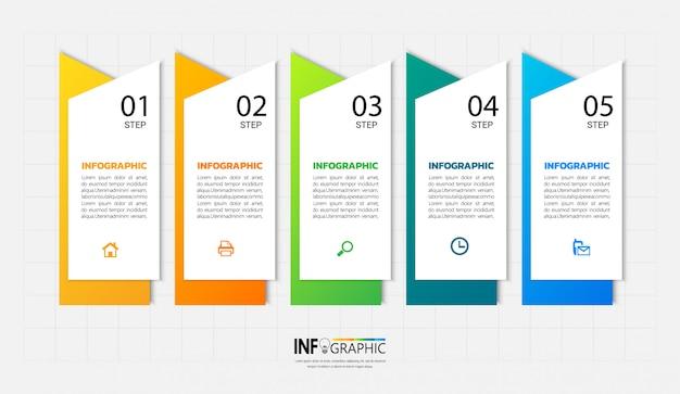 5 kroków infographic