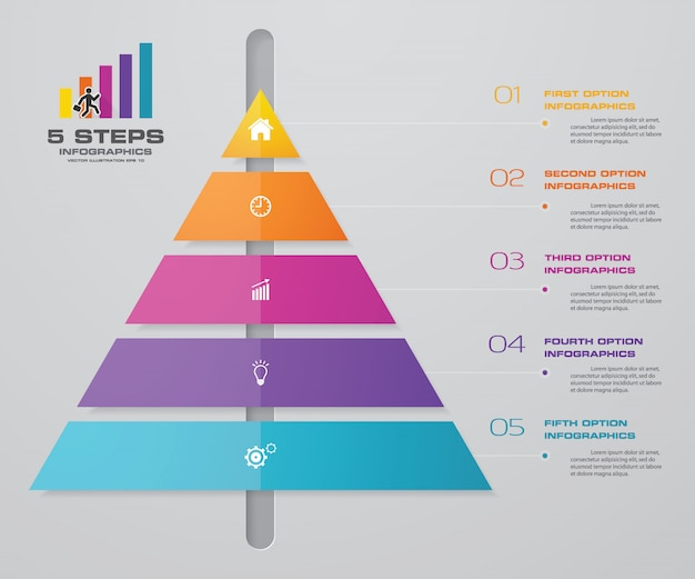 5-stopniowa piramida z wolną przestrzenią na tekst na każdym poziomie.