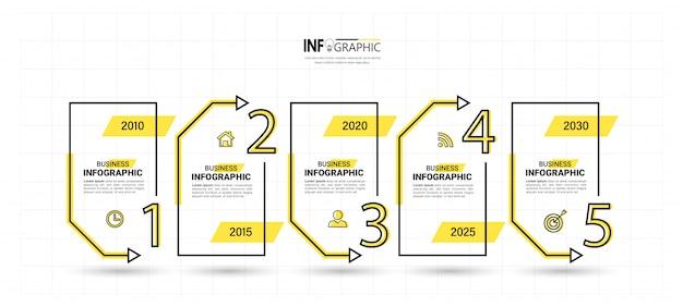 5-stopniowy projekt infografiki na osi czasu