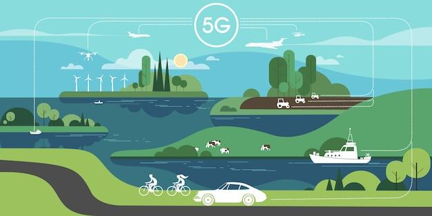 5g to technologia bezprzewodowa piątej generacji do cyfrowych sieci komórkowych.