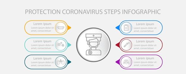 6 kroków infografiki krokowej ochrony medycznej koronawirusa z maską, wirusem, płucami, strzykawką i ikoną lekarza