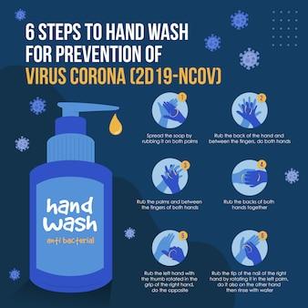 6 kroków mycia rąk w celu zapobiegania corona