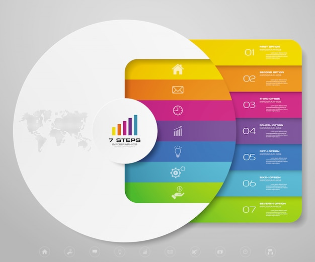 7 kroków infografiki wykresów cyklicznych elementów do prezentacji danych.