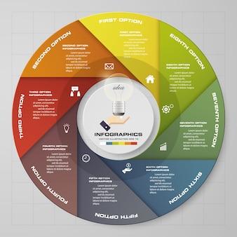 8 elementów infografiki wykresów kołowych.