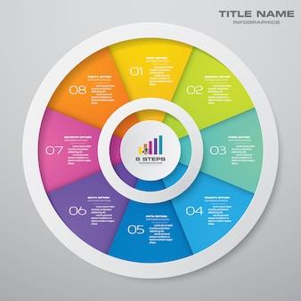 8 kroków infografiki elementy wykresu cyklu. eps 10.