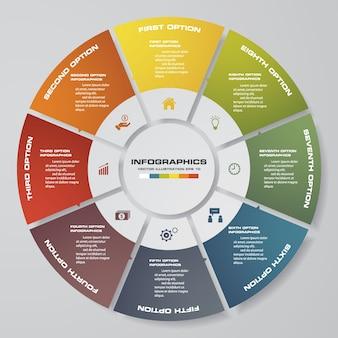 8 kroków infografiki elementy wykresu cyklu