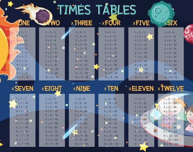 A math times tables space scene