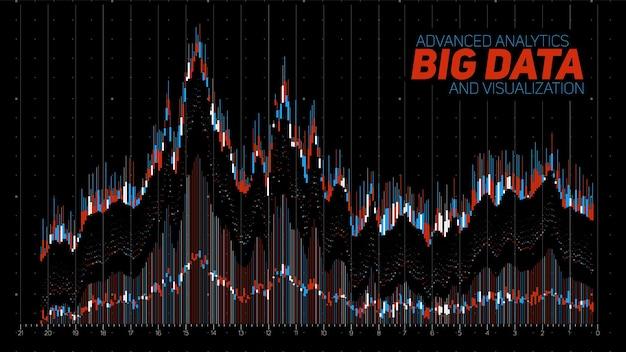 Abstrakcyjna wizualizacja wykresu dużych danych finansowych.