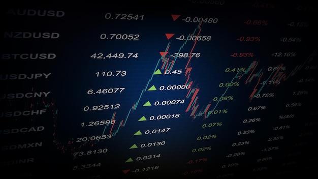 Abstrakcyjne tło tabeli kursów walutowych z indeksem cen ekonomicznych