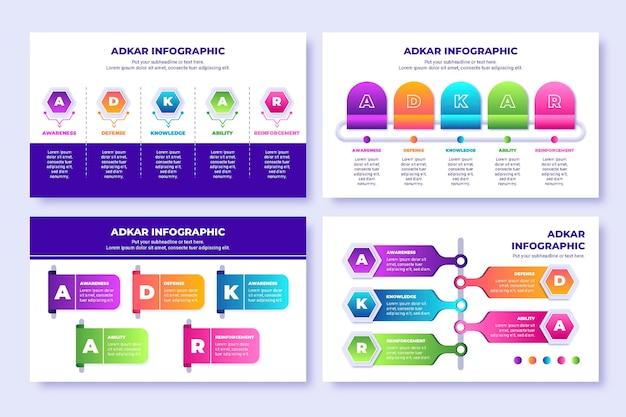 Adkar - infografika