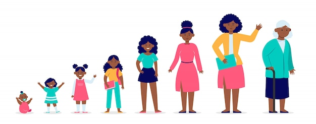 African american kobieta w różnym wieku