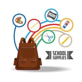 Akcesoria szkolne do nauki