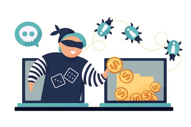 Aktywność hakera
