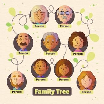 Akwarele diagramu drzewa genealogicznego