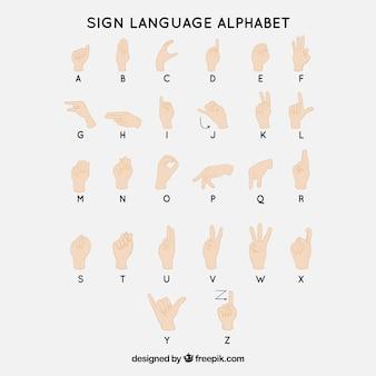 Alfabet języka migowego