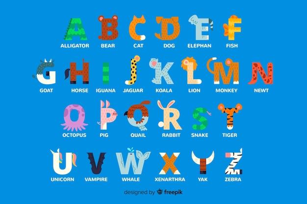 Alfabet z literą zwierząt