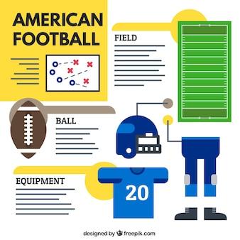 Amerykańscy elementy piłkarskie