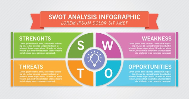 Analiza swot infografika planowanie szablon biznesowy premium wektorów.