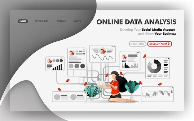 Analizuj dane online, aby zoptymalizować wzrost i pracę