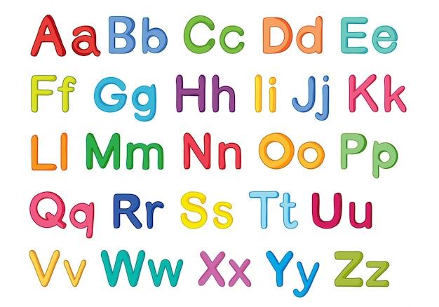 Angielski alfabetów