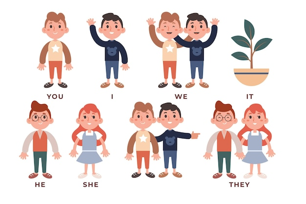 Angielskie zaimki przedmiotowe dla dzieci