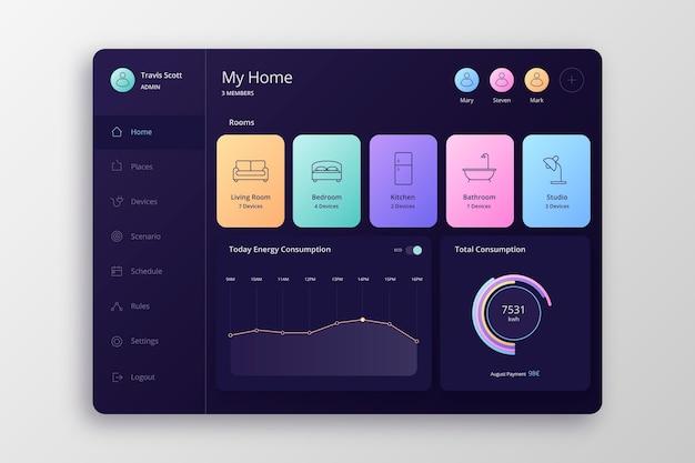Aplikacja do zarządzania inteligentnym domem