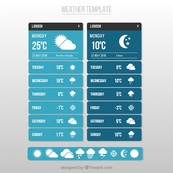 Aplikacja pogoda szablonu