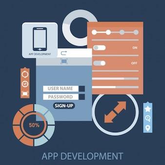 App rozwój infografika