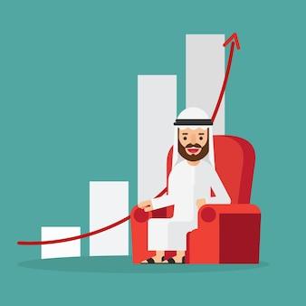 Arabski biznesmen relaksuje na kanapie