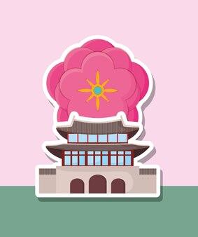 Architektura azji