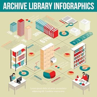Archiwum biblioteka izometryczny plansza schemat blokowy plakat