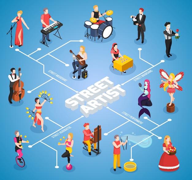 Artyści uliczni akrobaci muzycy magicy i mistrzowie różnych programów pokazują izometryczny schemat blokowy na niebiesko