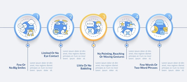 Asd znaki u dzieci wektor infografikę szablon. małe elementy projektu zarys prezentacji bełkotania. wizualizacja danych w 5 krokach. wykres informacyjny osi czasu procesu. układ przepływu pracy z ikonami linii