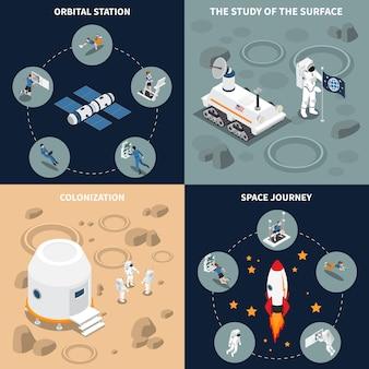 Astronauta kosmonauta taikonaut. stacja kosmiczna i satelity