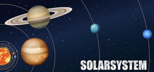 Astronomia układu słonecznego
