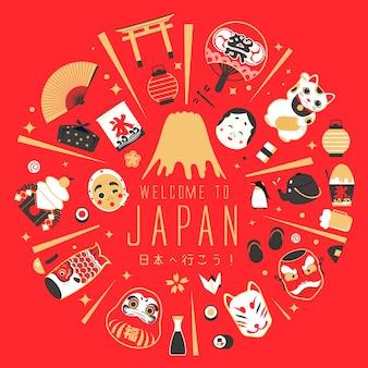 Atrakcyjny plakat podróżniczy japonii