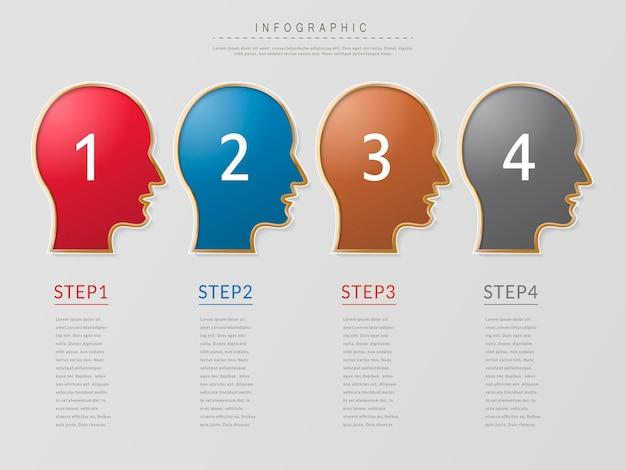 Atrakcyjny projekt infografiki z elementami ludzkiej głowy