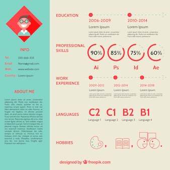 Atrakcyjny szablon curriculum online