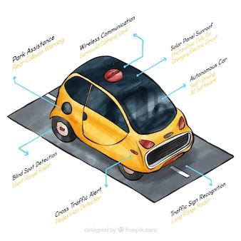 Autonomiczna taksówka akwarela z widokiem izometrycznym