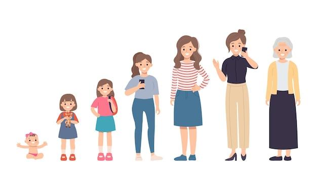 Azjatycka kobieta starzeje się cykl życia od dziecka do starości