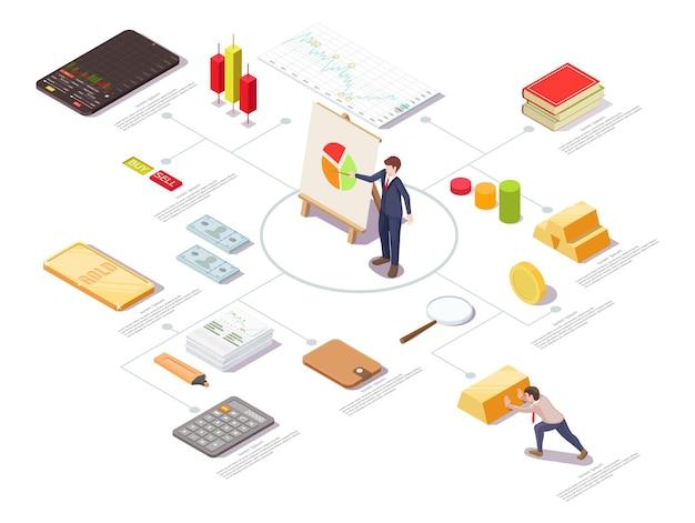 Badania finansowe wektor izometryczny plansza. handel giełdowy, analiza inwestycji.