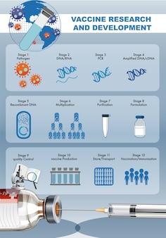 Badania i rozwój szczepionek dla covid-19 lub plakatu lub banera z koronawirusem ze strzykawką medyczną z igłą