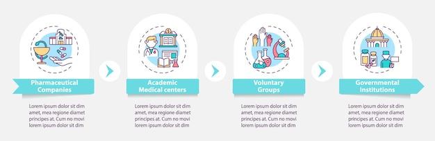 Badania kliniczne finansowanie wektor infographic szablon. firma farmaceutyczna, elementy projektu prezentacji ośrodków. wizualizacja danych w 4 krokach. wykres osi czasu procesu. układ przepływu pracy z ikonami liniowymi