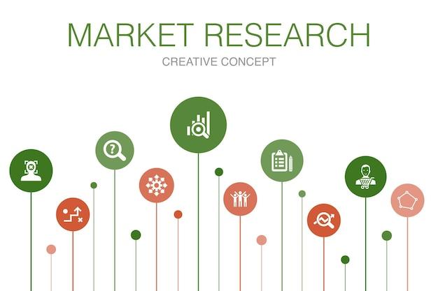 Badania rynku infografika 10 kroków szablon. strategia, dochodzenie, ankieta, proste ikony klienta