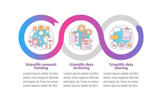 Badania szablonu infografiki nauki. archiwizacja elementów projektu prezentacji informacji. wizualizacja danych w 5 krokach. wykres osi czasu procesu. układ przepływu pracy z ikonami liniowymi